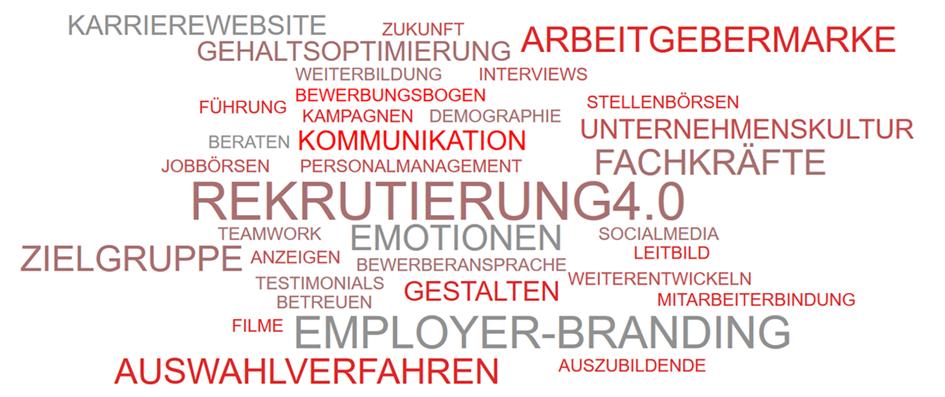 Cloud_HR.png – HR-PERFECT Unternehmerberatung GmbH