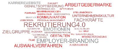 Cloud_HR.png - HR-PERFECT Unternehmerberatung GmbH