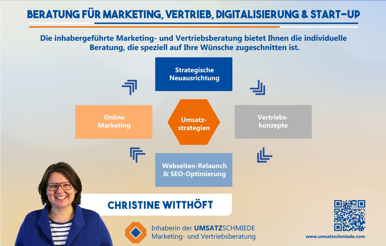 Start-up-Mentoring-UMSATZSCHMIEDE-Unternehmensberatung-Hamburg-Online-Marketingberatung-Vertriebsberatung-Digitalisierung-staatliche-Foerderung-Christine-Witthoeft.png – UMSATZSCHMIEDE Marketing- und Vertriebsberatung
