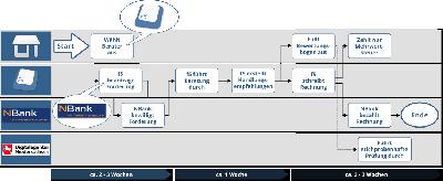 prozess-digital-aufgeladen-f5.png - funktion5 GmbH