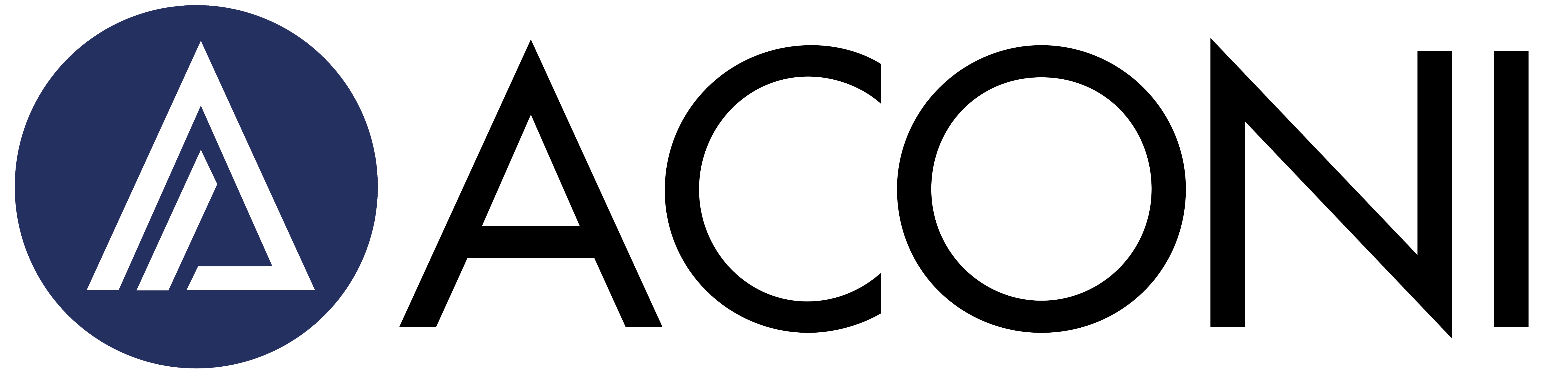 ACONI GmbH